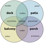 porch-diagram