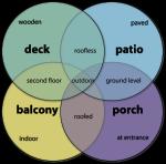porch-diagram